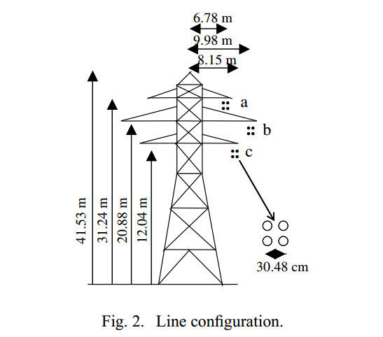FAULT LOCATION IN EHV TRANSMISSION LINES USING ARTIFICIAL NEURAL NETWORKS