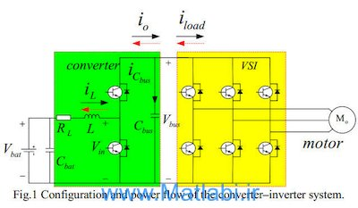 New Control Strategy for Bi-Directional DC-DC Converter in Electrical Vehicle