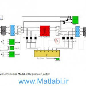 In Tech Digital differential protection of power transformer using matlab