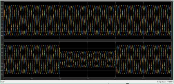 Mitigation of Voltage Sag Using Dynamic Voltage Restorer with PI Controller