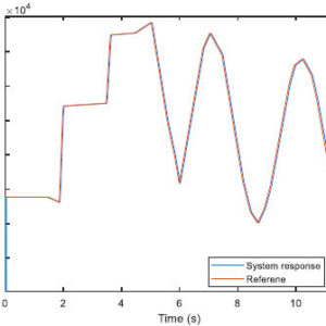 Nonlinear Model Predictive Controller Design for Air System Control of a Gasoline Engine