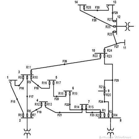سیستم موردمطالعه نهایی (سیستم 30 باسه IEEE کاهش یافته)