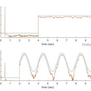 Fault Estimation and Accommodation for Linear MIMO Discrete-Time Systems
