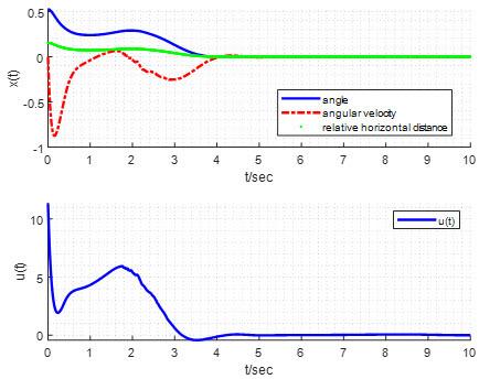 Fuzzy-Model-Based Sliding Mode Control of Nonlinear Descriptor Systems