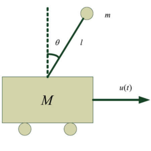 Fuzzy-Model-Based Sliding Mode Control of Nonlinear Descriptor Systems