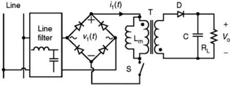 ساختار مبدل فلایبک شبیهسازی شده