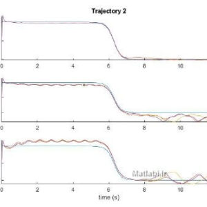 Adaptive fuzzy sliding mode control using supervisory fuzzy control for 3 DOF planar robot manipulators