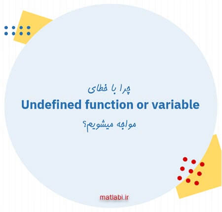 Undefined function or variable