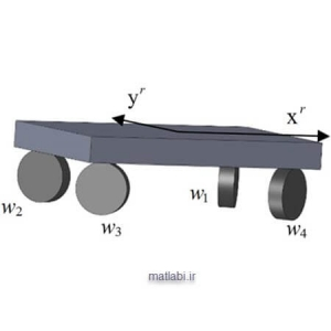 Kinematics, dynamics and control design of 4WIS4WID mobile robots