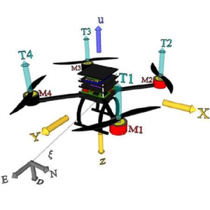 Tuning of PID Controllers for Quadcopter System using Hybrid Memory based Gravitational Search Algorithm – Particle Swarm Optimization