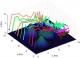 Efficient path planning for UAV formation via comprehensively improved particle swarm optimization