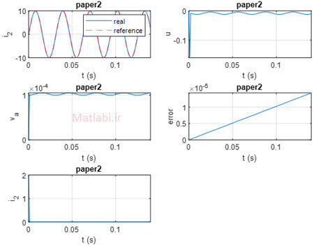 Discrete-Time Robust Backstepping Adaptive Control for Nonlinear Time-Varying Systems