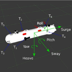 Adaptive low-level control of autonomous underwater vehicles using deep reinforcement learning