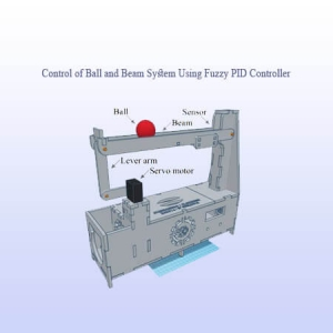 Control of Ball and Beam System Using Fuzzy PID Controller
