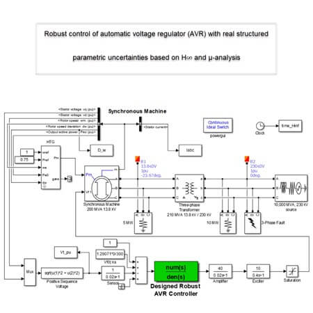 Robust control of automatic voltage regulator (AVR) with real structured parametric uncertainties based on H∞ and µ-analysis